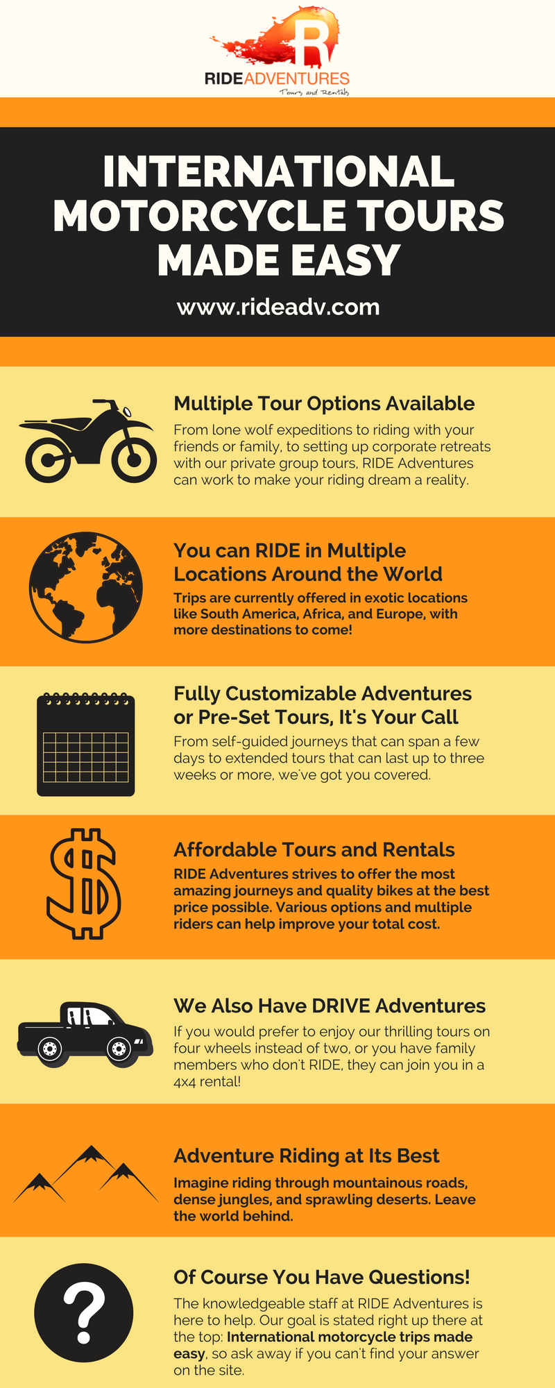 motorcycle tours infographic
